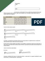 TA1 - Ficha 8 - escalas modais