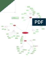 Producto Académico Nº 02 Mapa Semántico.pdf