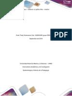 Paso 1 Elaborar un gráfico libre creativo  EULERSANTAMARIA 520027_133