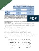 [PDF] Ejercicio 2 Dualidad y Sencivilidad