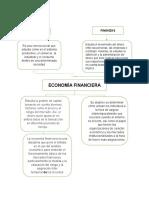 ECONOMIA FINANCIERA (MAPA).docx