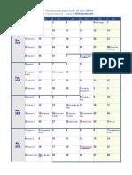 Calendario-Semanal-2024
