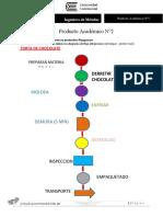PA2 INGENERIA DE METODOS BELTRAN AQUINO YEISSON JAVIER.docx