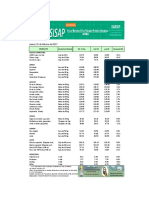 sisap-ingresos-mmproductores-02feb17 (1)