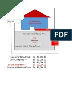 Costo Empresarial