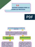 3.5 Uso del sistema KANBAN para la mejora de procesos