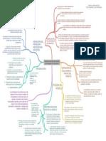 Tema 2 Panorama del enfoque de modelado en investigación de operaciones