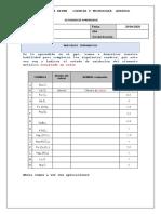 ACTIVIDAD DE APRENDIZAJE N° 1 Notacion a partir de radicales 4.docx