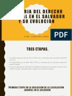 EVOLUACION DEL DERECHO LABORAL EN EL SALVADOR.