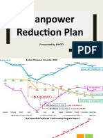 Presentation of Manpower Reduction Plan for Management Meeting April 23, 2020.pptx