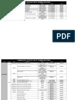 COMUNICADO OFERTAS DE ULTIMA HORA 04 DE SEPTIEMBRE BSE 2020.pdf