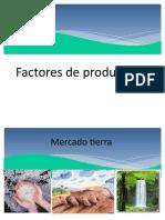E2-G4-Factores de la produccion
