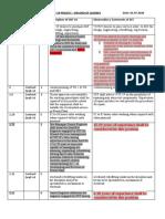 20200702 swar comment to Shankar VNT-19 Amendments-Contravt document 01.07.2020