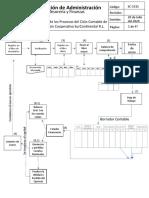 Diagrama de Flujo Ciclo Contable.pptx