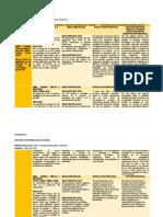 aporte de la primera y segunda lectura autorregulada-lizeth b.docx