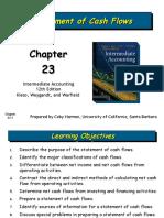 Intermediate Power Point (23)