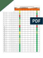 F36-SGI 05 Matriz de Riesgos IPEVRDC Proteccion Catodica SP6