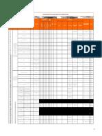 F38-SGI 05 Matriz de impactos IAEVIDC Proteccion Catodica SP6