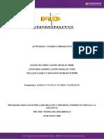 uni4_act5_tal_teo_del_des