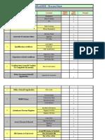 HR Audit - Flow Chart