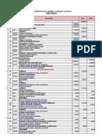Contabilidad de Instituciones Financiera - 2