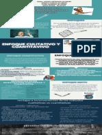 Infografia de Investigacion (2)