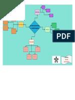 Diagrama_Factores