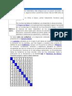 HISTORIA DE LA MULTIPLICACION.doc