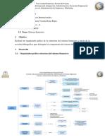Deber N°8 Organizador grafico sistema financiero