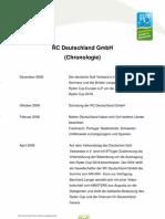 RC Deutschland GmbH - Chronologie der deutschen Bewerbung um den Ryder Cup 2018