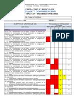 PRIORIZACION CURRICULAR LENGUAJE 5°.docx