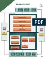 GP-D-01v03 Mapa de Procesos SGP -Nivel 0 - 30.12.16.pdf