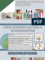 ETAPAS DEL DESARROLLO COGNITIVO SEGÚN PIAGET.pdf