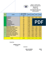 CONSOLIDATED-MPS-RESULT-OF-DISTRICT-3.xlsx