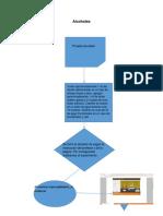 Diagramas de Flujo Informe Laboratorio-11D QUIMICA