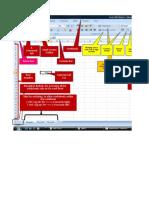 SIMS MS Excel 2007 Basics Sample Data
