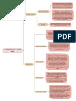 4. Fuentes del derecho y sociedad política.pdf