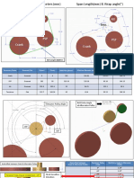 X,Y Coordinates, BOD, Misalignment Study