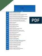 Međunarodne klasifikacija bolesti F dijagnoze