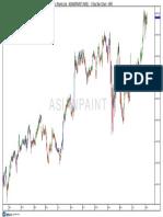 Chart 08-09-2020 17-00-16