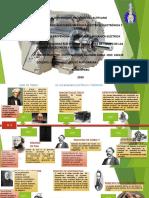 LÍNEA DE TIEMPO  DE LAS MÁQUINAS ELÉCTRICAS Y ROTATIVAS (2)