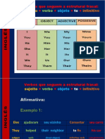 Estrutura frasal em inglês.pptx
