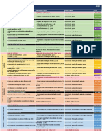 Programação MEP SAB18h 2020-2021