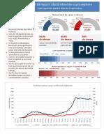 INSP - Raport saptamanal (EpiSaptamana35)
