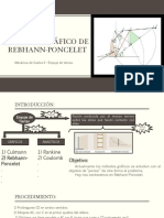Método GRÁFICO de REBHANN-PONCELET