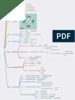 System Orientation.pdf