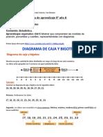 Guía 8° Diagramas de cajón y bigote 8.docx