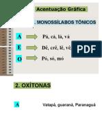 MONOSSÍLABOS TÔNICOS ENVIAR.doc