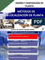 02 - Métodos de Localización de Planta