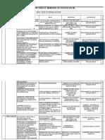 PLAN DE ACCION CPS 2020. (corregido